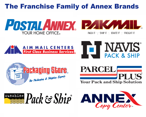 Annex Brands - A Respected National Network